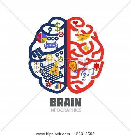 Left & Right Human Brain hemispheres vector icon. Brain sign design template for Neuroscience & Medicine. Left & right brain functions shown with icons. Creative & analytical brain division. Vector illustration.