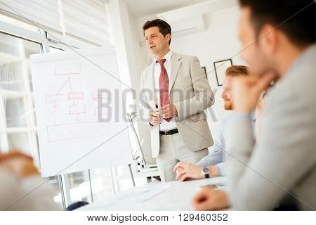 Business plan explained on flipchart by CEO to employees