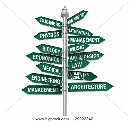 Direction Sign of Majors isolated on white background. 3D render