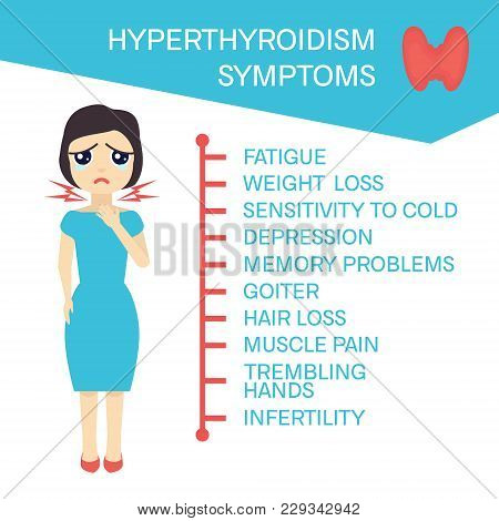 Symptoms Of Thyroid Disorder In Women. Sad Crying Woman With Hyperthyroidism. Body Anatomy Sign. Hum
