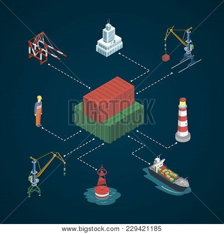 Sea Shipping Logistics Isometric Infographic. Commercial World Marine Delivery, Freight Transportati