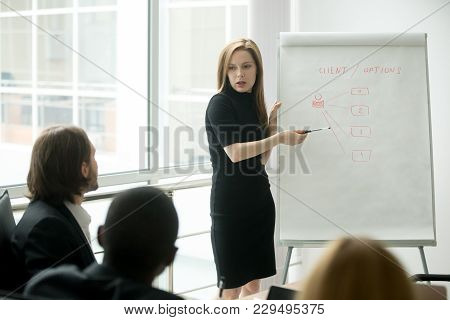 Serious Businesswoman Giving Presentation To Multi-ethnic Business Group Working With Flip Chart, Te