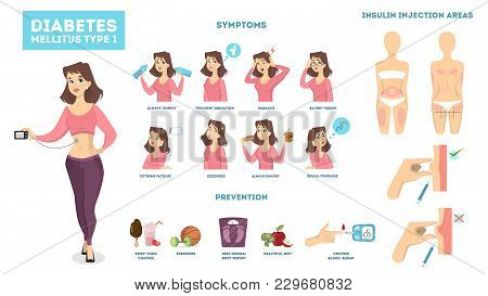 Woman Diabetes Infographic With Symptoms And Treatment.