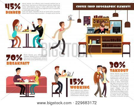 Cafe, Coffee Shop With Meeting And Drinking Coffee People Vector Infographic. Shop Coffee Drink, Caf