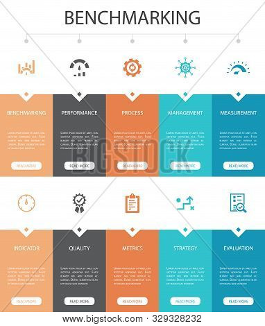 Benchmarking Infographic 10 Option Ui Design.process, Management, Indicator Simple Icons
