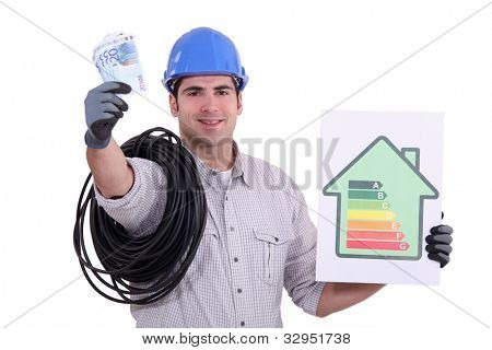 an electrician showing an energy class chart poster