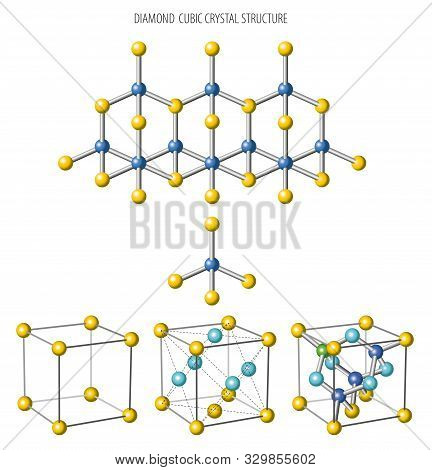 Vector Illustration Of Diamond Cubic Crystal Structure