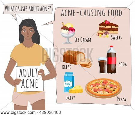 What Causes Acne. Acne-causing Food Landscape Poster