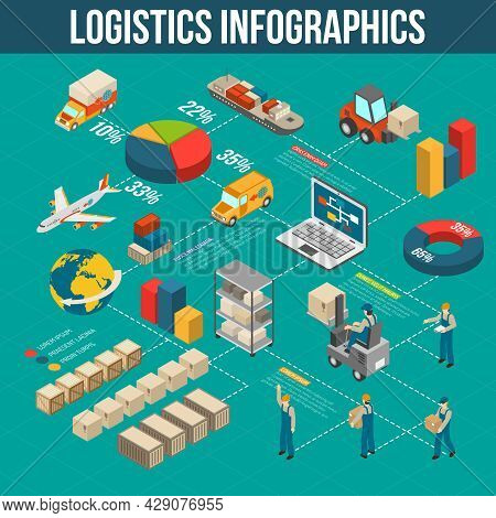 Logistics Cargo Transportation Storage Sorting And Delivery Infograpics In Flowchart Form With Isome