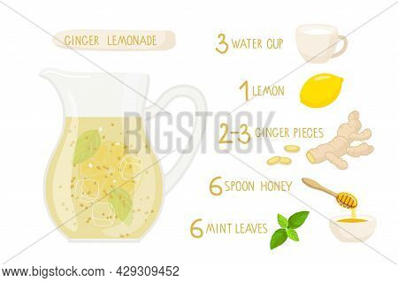 Ginger Lemonade Recipe. Glass Jug With Ingredients. Pitcher With Yellow Liquid. Lemon, Ginger Root,