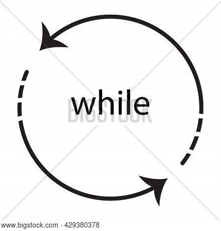 Symbolic Icon Of Software Development Error, Infinite Loop While