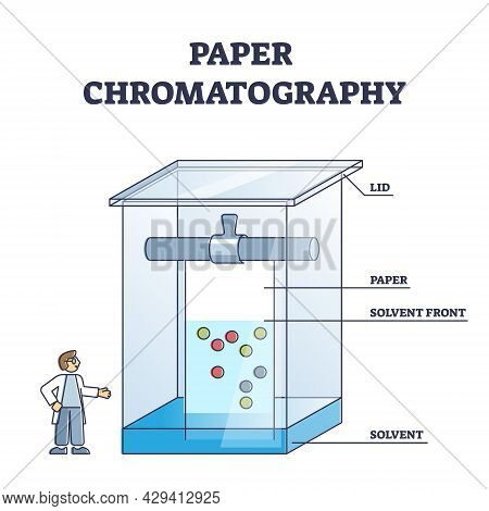 Paper Chromatography Method To Separate Colored Chemicals Outline Diagram. Educational Labeled Mixed