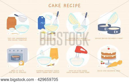 Cartoon Home Baking Cake Recipe For Dough And Icing. Bakery Ingredient And Supply, Batter Mixing And