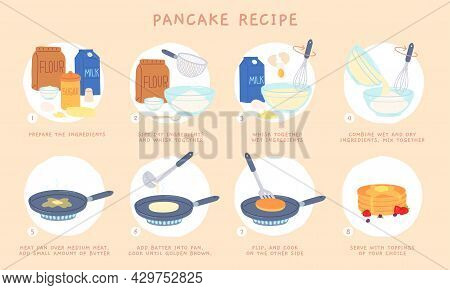 Flat Recipe Steps Of Baking Pancakes For Breakfast. Mixing Ingredient, Making Batter And Cooking On