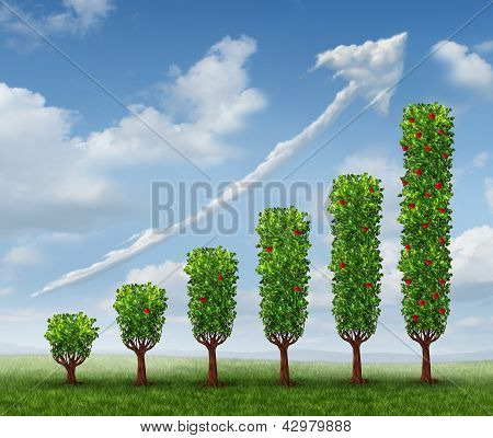 Business growth success as a financial graph shaped as growing trees with fruit and a cloud in the shape of an upward arrow as a concept of investment wealth bearing fruit. poster
