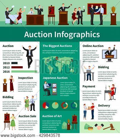 Upcoming International Biggest Auctions Sales Lists Bids Calendar And Information Worldwide Flat Inf