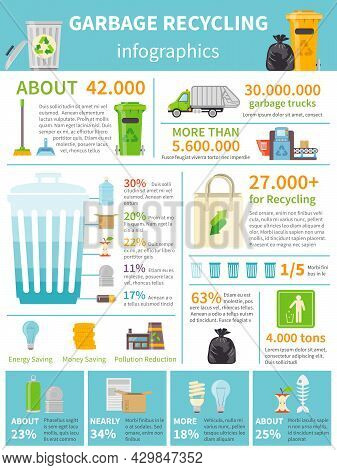 Recycling Infographic Set. Recycling Flat Infographics. Recycling Vector Illustration. Garbage Recyc