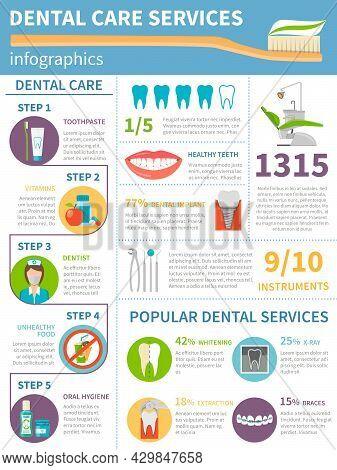 Dental Care Infographic Set. Dental Care Flat Infographics. Dental Care Vector Illustration. Dental