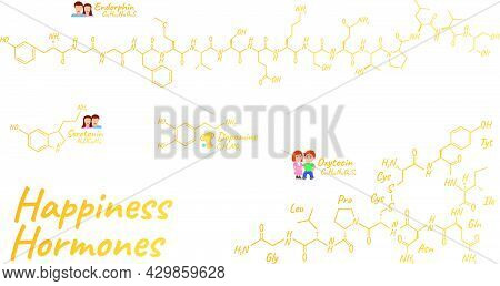 Human Happiness Hormone Concept Chemical Skeletal Formula Icon Label, Text Font Vector Illustration,