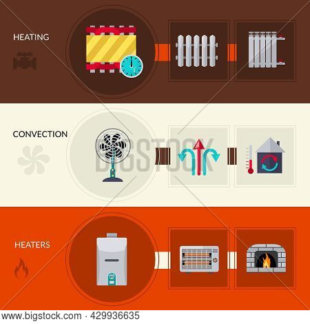 Heating And Convection Horizontal Flat Banners Set Isolated Vector Illustration