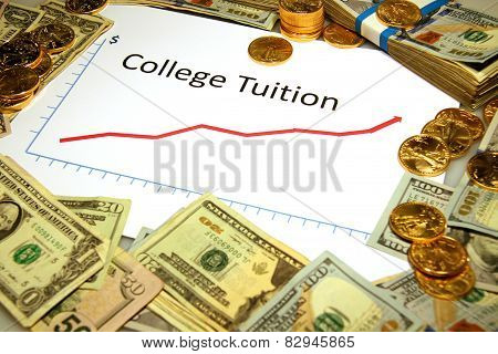 graph chart of college tuition rising up with gold and money poster