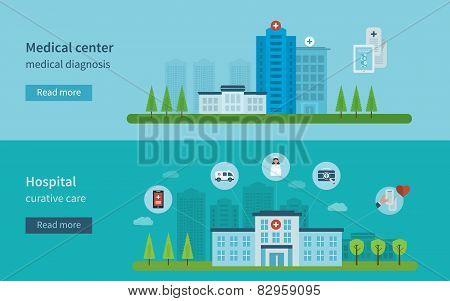 Flat design modern vector illustration concept for healthcare, medical center and hospital building poster