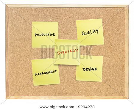 Strategy Scheme Of Developing Products. Yellow Sticky Papers On Isolated Cork Board.