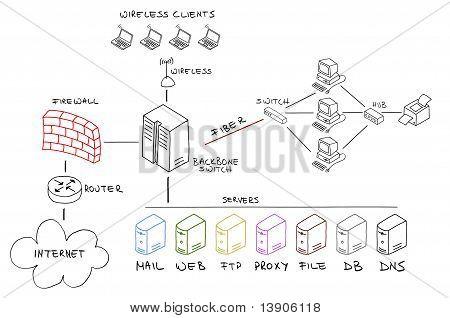 Hand-Zeichnung-Netzwerk