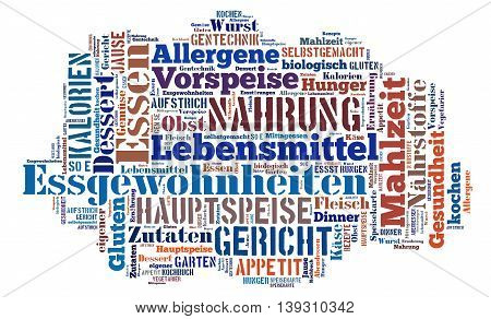 Word cloud with keywords about the topic Nutrition
