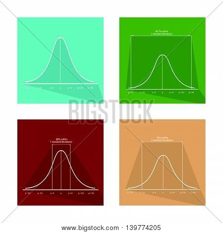 Flat Icons Illustration Set of 4 Gaussian Bell or Normal Distribution Curve Icon Labels.