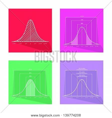 Flat Icons Illustration Set of 4 Gaussian Bell or Normal Distribution Curve Labels.