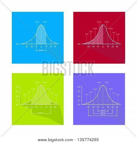 Illustration Collection of Gaussian Bell Curve or Normal Distribution and Standard Deviation Cruve Label.