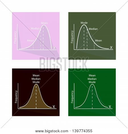 Flat Icons Illustration Set of Positve and Negative Distribution Curve and Normal Distribution Curve Labels.