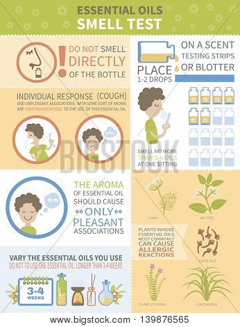 Aromatherapy infographic. Essential oils smell test. Determining sensitivity to essential oils. All objects are conveniently grouped and are easily editable.