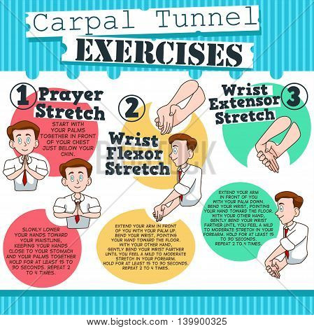A vector illustration of carpal tunnel exercises infographic