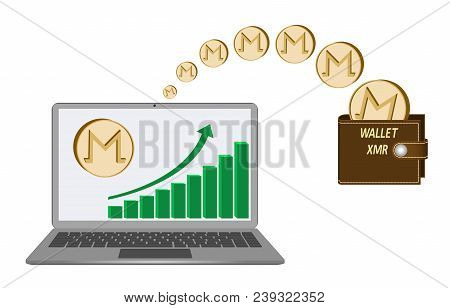 Transfer Monero Coins From Laptop In The Wallet On A White Background,growth Diagram With Coin Of Mo