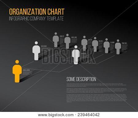 Minimalist Dark Company Organization Hierarchy 3d Chart Template