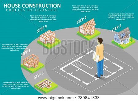 Cottage Construction Process Infographic. Vector Isometric House Construction Process Template Showi