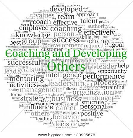 Coaching and Developing Others concept in word tag cloud on white background poster