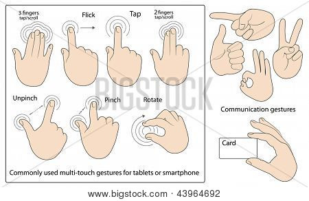 Vector set of commonly used gestures poster