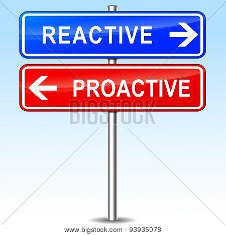 Reactive Or Proactive Choice