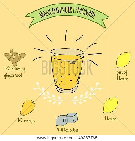 Hand drawn sketch illustration. Recipe and ingredients of healthy energy drink for restaurant or cafe. Vegan Detox drinks. Gluten free drinks. Vegetarian Smoothie Recipe. Mango Lemonade.