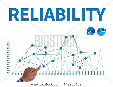 Reliability Concect