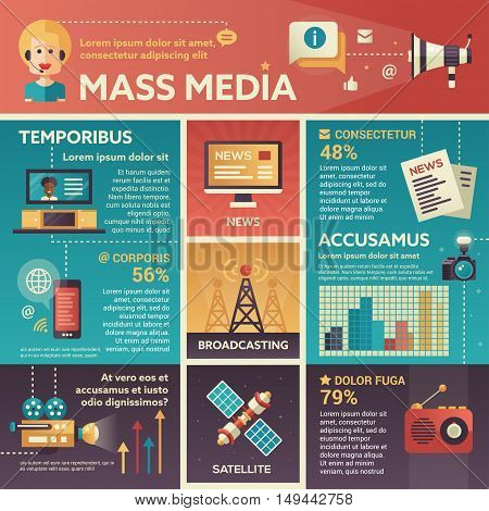 Mass Media - info poster, brochure cover template layout with flat design icons, other infographic elements and filler text