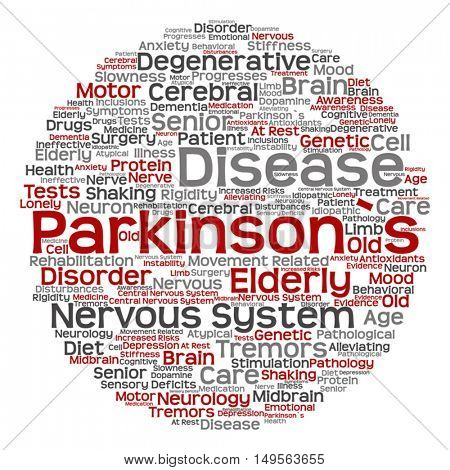 Vector concept conceptual Parkinson`s disease healthcare nervous system disorder abstract round word cloud isolated on background metaphor to healthcare, illness, degenerative, genetic, symptom brain