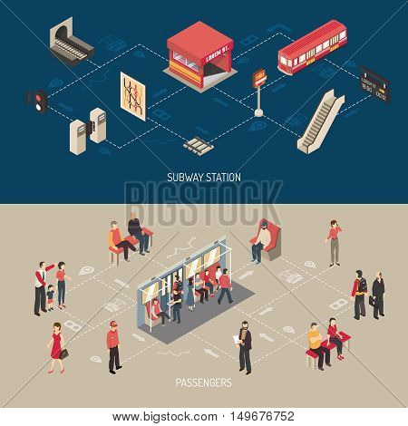 Subway isometric horizontal banners with elements of lobby and underground station and passengers going in railcar and waiting train in subway platform vector illustration