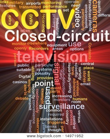Software package box Word cloud concept illustration of CCTV surveillance cameras poster