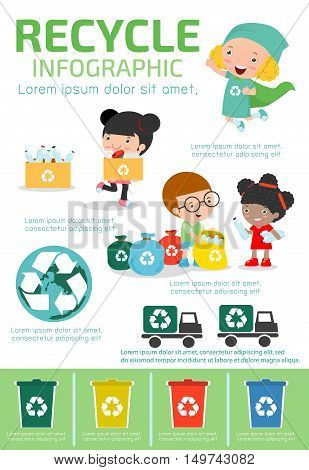 Recycle Infographic, collect rubbish for recycling,Save the World , Boy and girl recycling, Kids Segregating Trash, children and recycling, Illustration of people Segregating Trash.