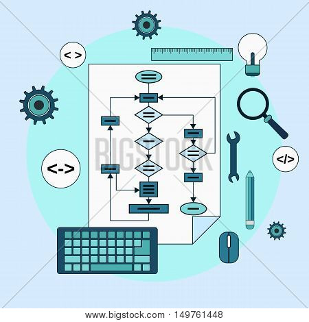 Program coding, algorithm improvement application development, web programming thin line art style vector concept. Web design elements collection