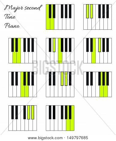 Piano major second tone interval infographics with keyboard isolated on white